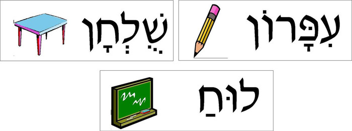 Hebrew Room Labels