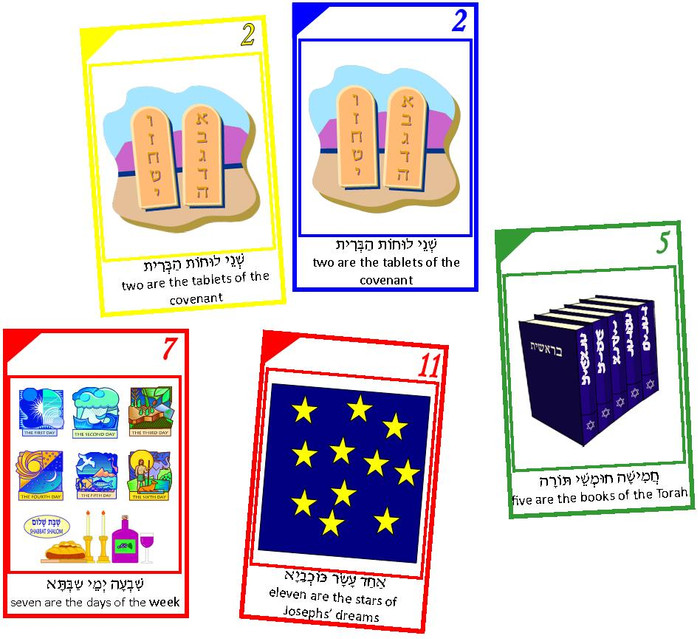 אֶחֵד מִי יוֹדֵע Who Knows 1: A 13-STEP Card Game (a downloadable item)