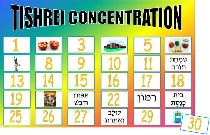 Tishrei Concentration