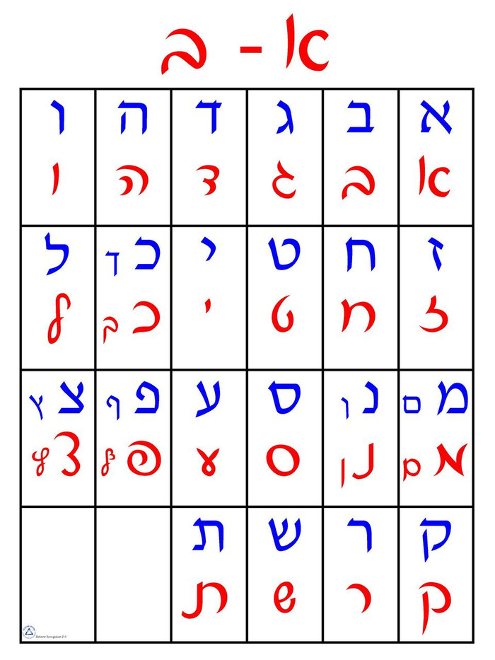 Alef Bet Print and Script Grid Poster