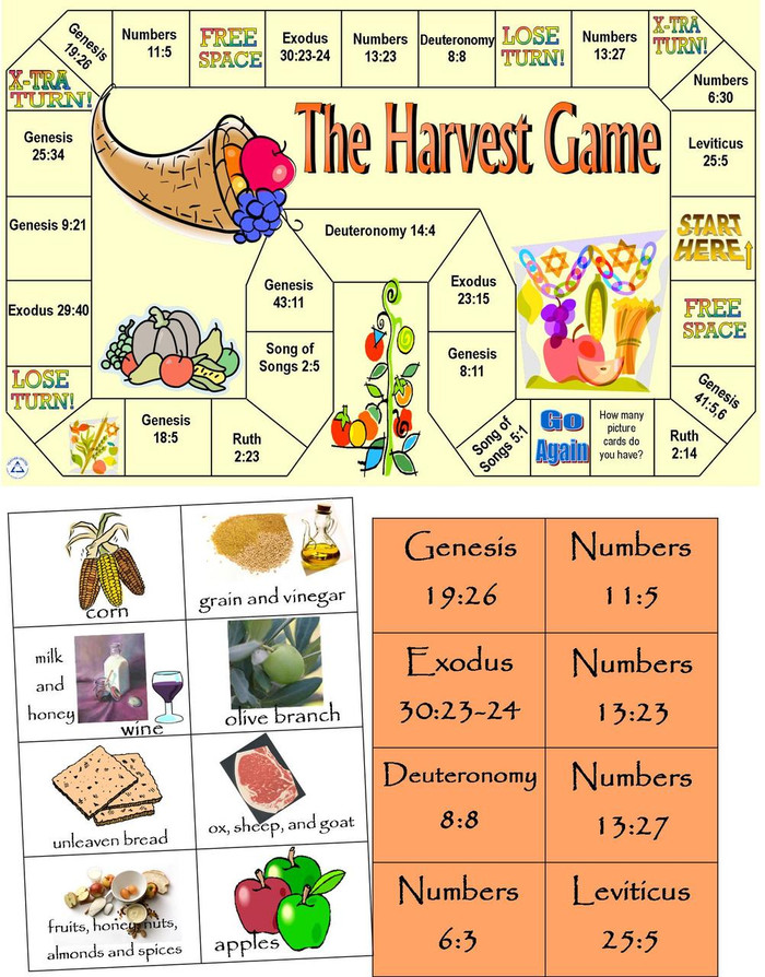 The Harvest Game
