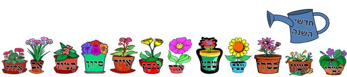 Months Garden