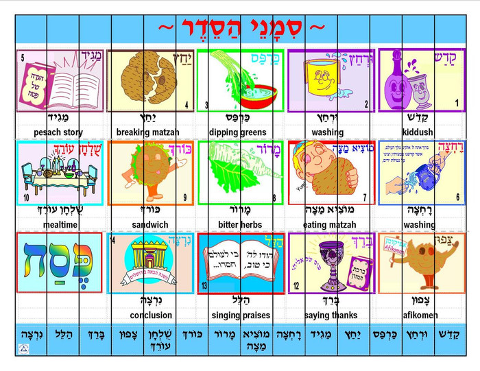 14 Seder Steps Cut-Apart Puzzle