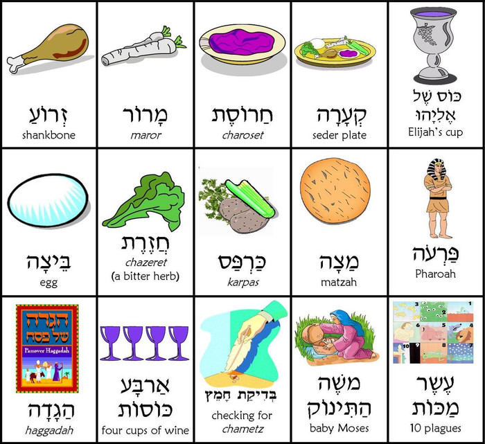 Pesach Go Fish