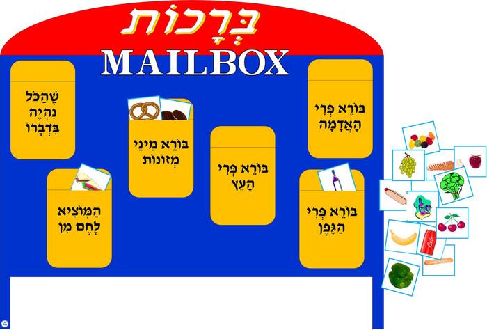 Brachot Mailbox