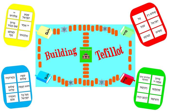 Building Tefillot