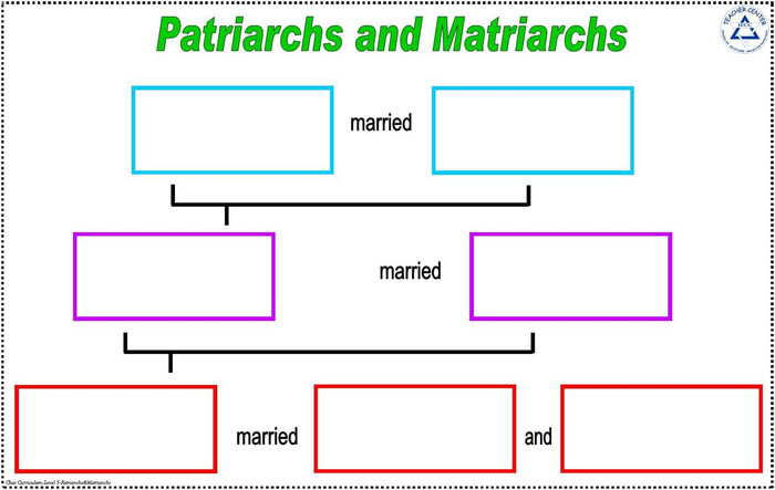 Patriarchs and Matriarchs Poster