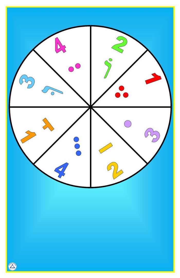 Spin the Nekudah