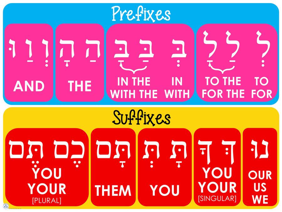 Prefixes/Suffixes Chart