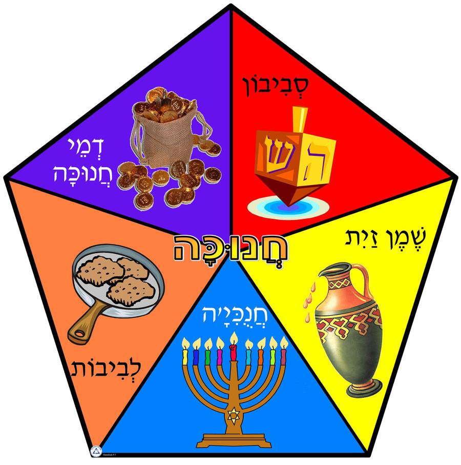 Hanukkah Symbols Pentagon