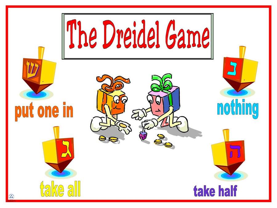 Dreidel Game Poster