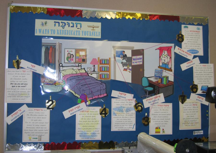 Rededicate Yourself Bulletin Board