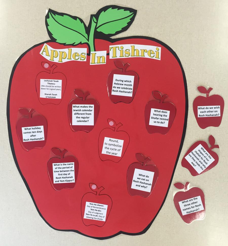 Apples In Tishrei