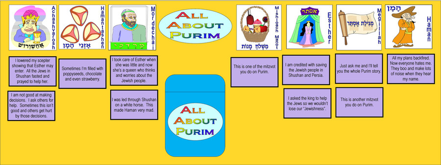 All About Purim