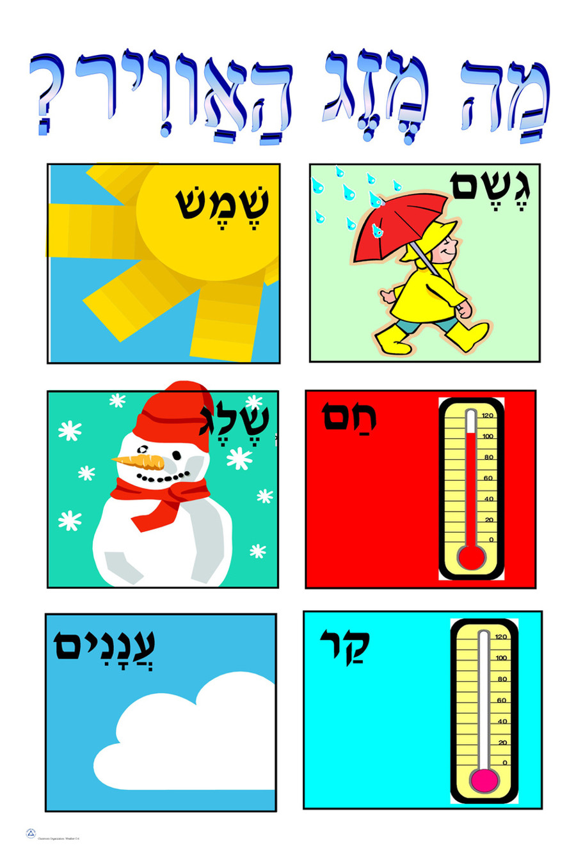 Hebrew Weather Poster