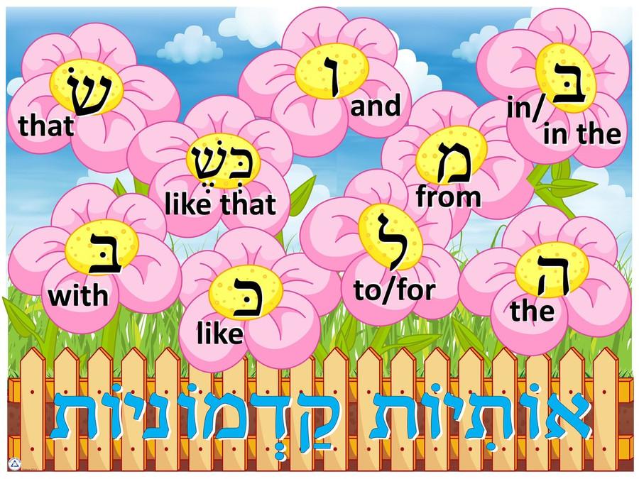 Prefix Flower Garden Poster