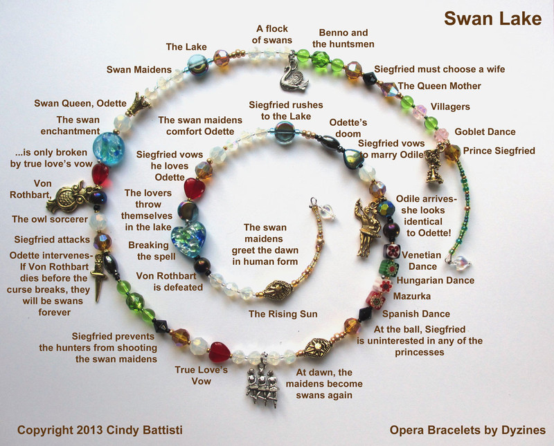 The spiral chart demonstrates how each bead and charm represents a character or moment from Swan Lake by Tchaikovsky.