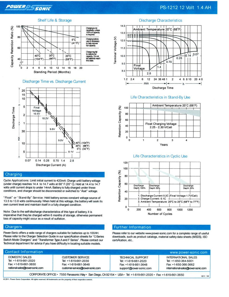 PS1212-F1 - (Powersonic - 12 Volt - 1.4Ah - F1)