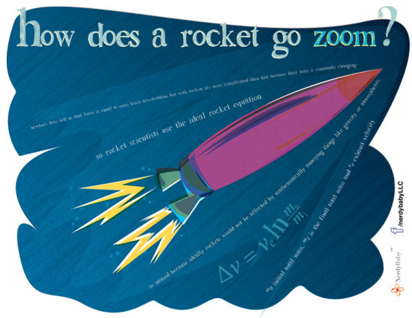 How does a rocket go ZOOM? It seriously IS rocket science.