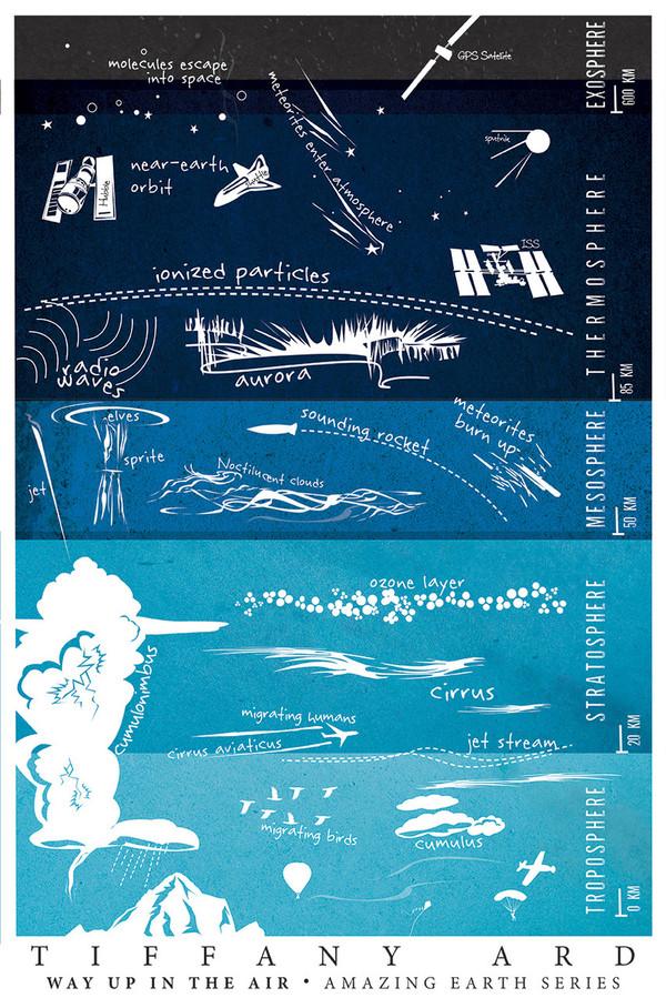 Amazing Earth Series - FULL SET