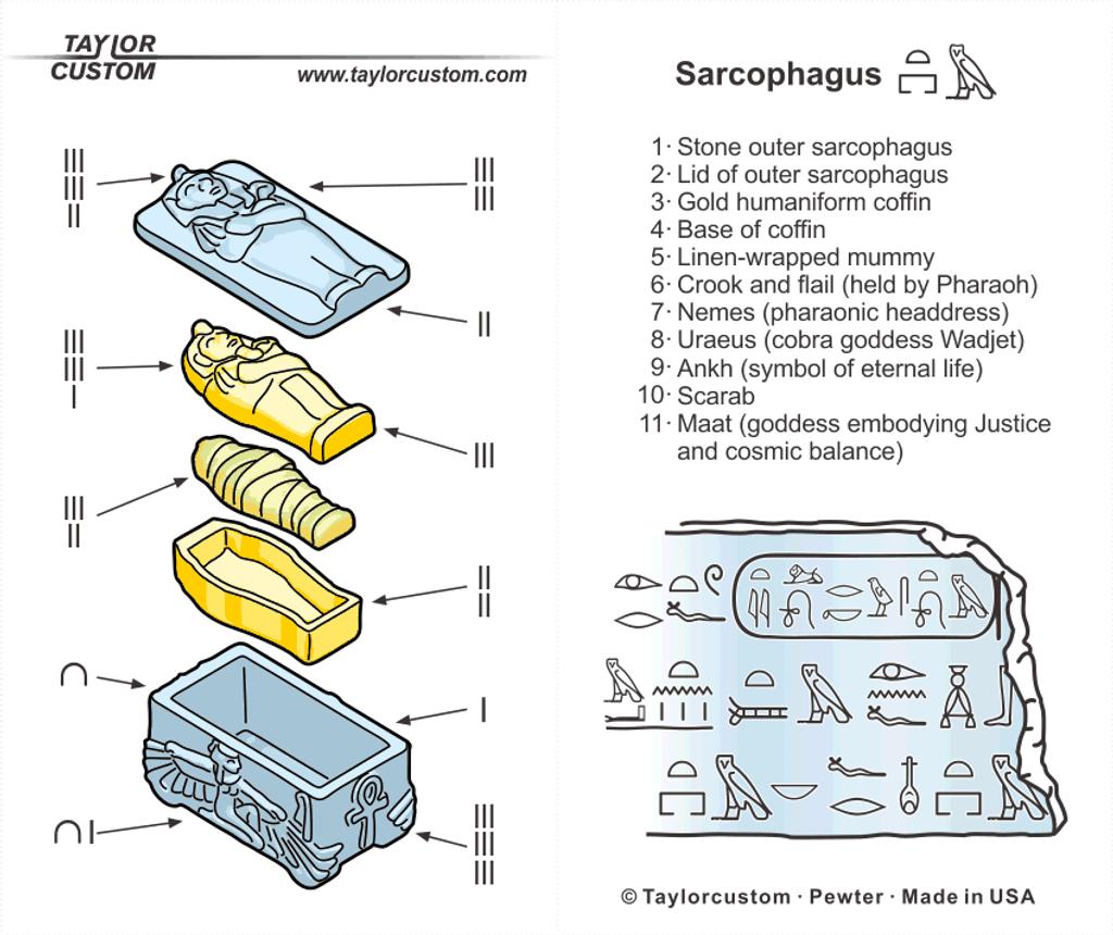 Sarcophagus locket packaging