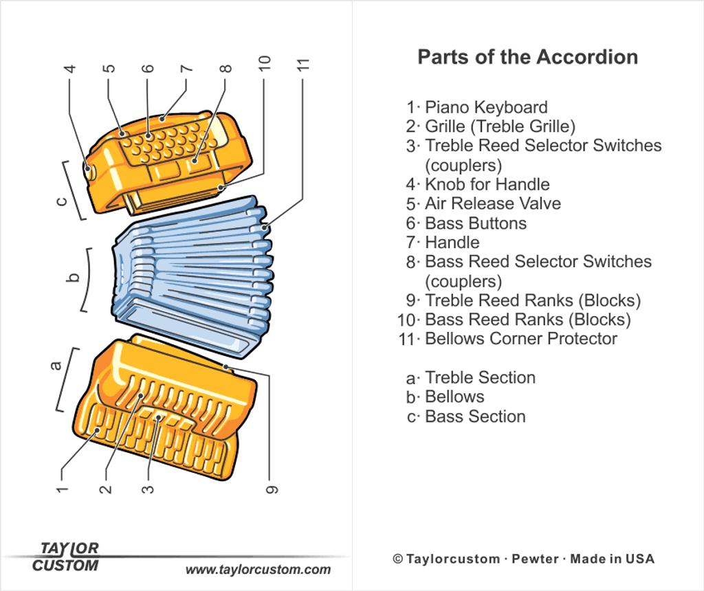 Accordion Locket Keychain packaging