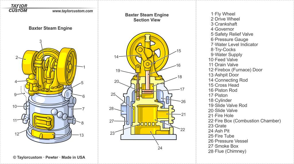 steam engine keychain packaging