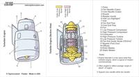 Turbofan-jet-engine-keychain packaging