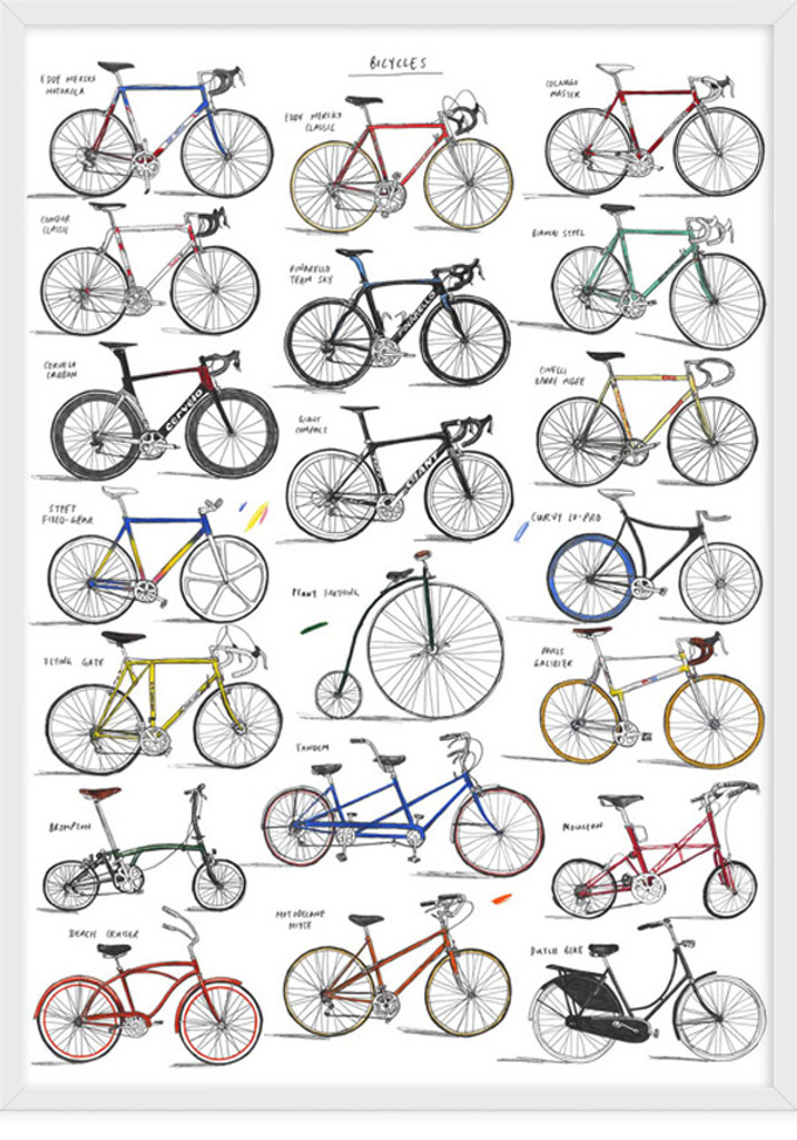 Classic bicycle print