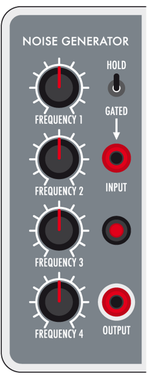The noise generator circuit is formed by four oscillators modulating each other and generates similar sounds to those obtainable with cross-modulation technique. Tuning the oscillator pitches allows complex variations in tone and granularity. The switch can be used to obtain a continous sound (HOLD) or to enable the the underlying INPUT plug (GATE). The INPUT plug accepts signals coming from LOW FREQUENCY oscillator or signals from any other OUTPUT plug, on which it acts adding timbral contents typical of the NOISE GENERATOR circuit.