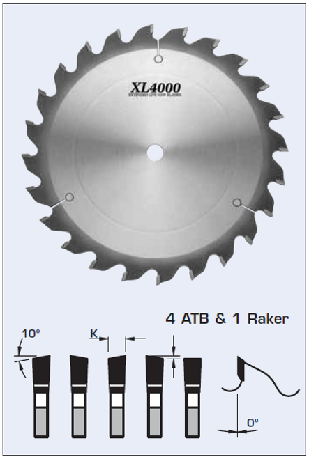 """S07250 10"""" Radial Arm Saw Blade"""