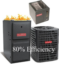 80% Efficiency Gas Furnace Systems
