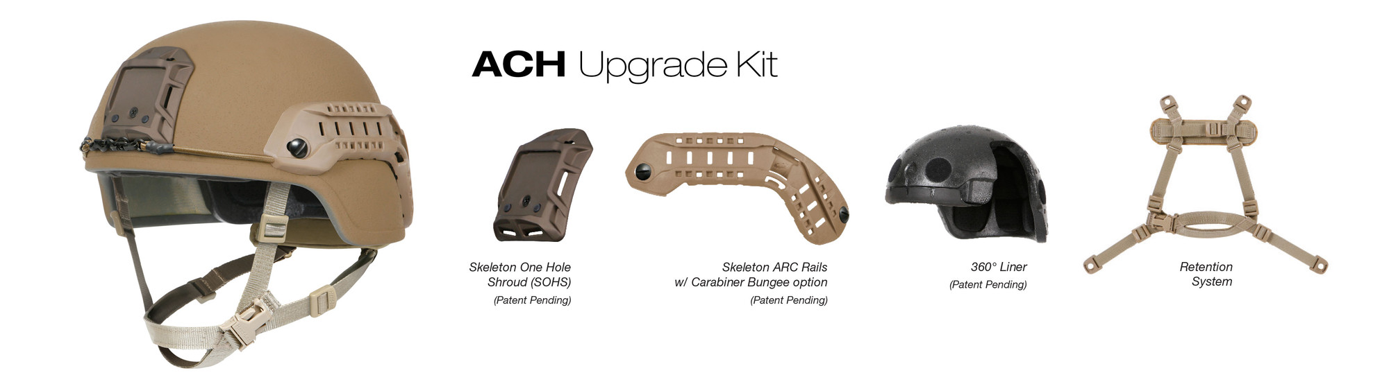 NEW OPS-CORE UPGRADE KIT FOR ACH COST EFFECTIVELY TRANSFORMS IT INTO A SYSTEM PLATFORM