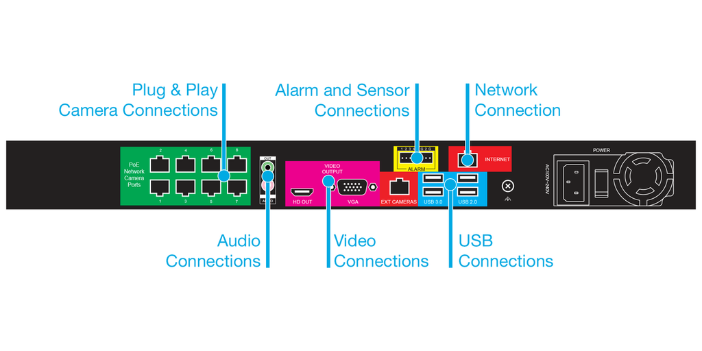 A800+ ProConnect 8 Channel HD+ Network Video Recorder