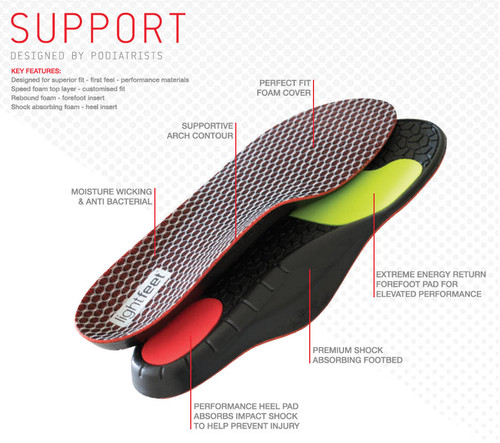 Lightfeet Support Performance Insoles