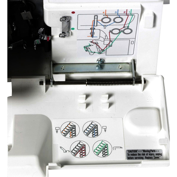 Janome 8002D Threading