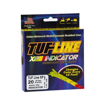 Tuf-Line XP Indicator