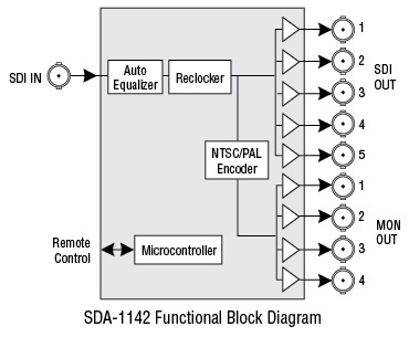 den-dia-sda-1142-block-diagram.jpg