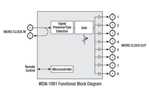 den-dia-wda-1001-block-diagram.jpg