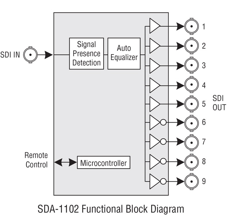 dia-sda-1102-block-diagram-fixed.jpg