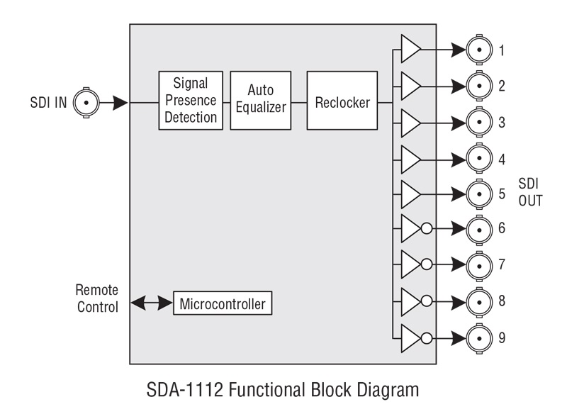 dia-sda-1112-block-diagram.jpg