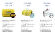 Pedi-PRO Pediatric & Infant ALS Combo Kit - Better then Broselow Pediatric Resuscitation System!