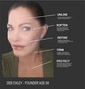 Deb Oxley, age 60 Owner/Founder/CEO Teva Skin Science.  Daily regimen of PuraVeda Products since 2007