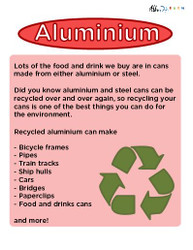 Aluminium Facts Poster:  PAGES 1