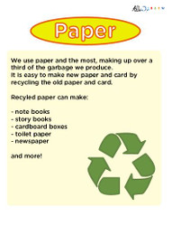 Paper Facts Poster:  PAGES 1