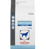 Royal Canin Canine Mobility Large Breed Dry