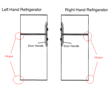 Is my Dometic refrigerator door a left or right handed swing?  sc 1 st  Dometic Parts & HELP! Is my Dometic refrigerator door a left or right handed swing ...