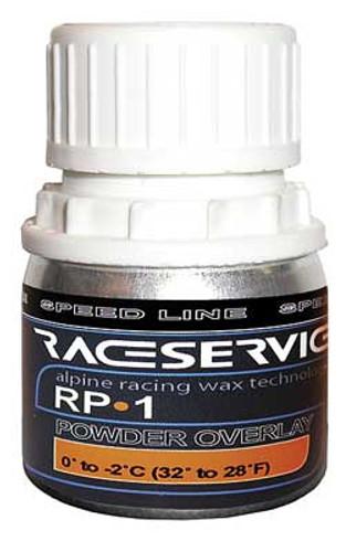 RaceService 1 RP-1 Racing Powder Overlay