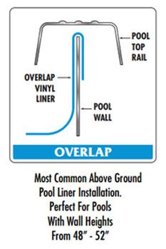 Liner Boulder Tile - Description
