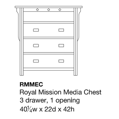 Royal Mission Media Chest